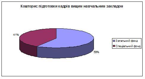 dodatok-12