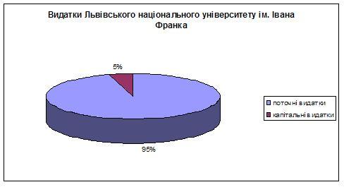 dodatok-13