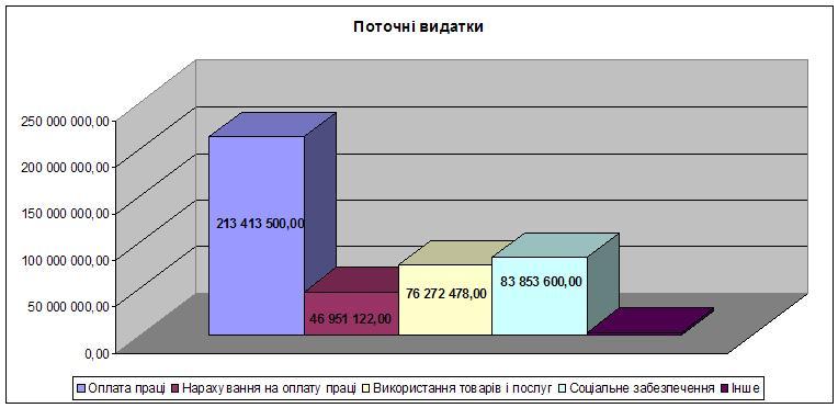 dodatok-14