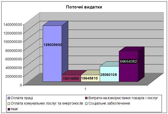 dodatok-10