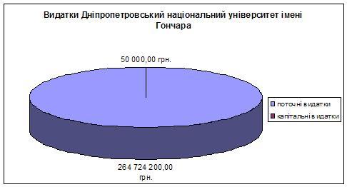 dodatok-8