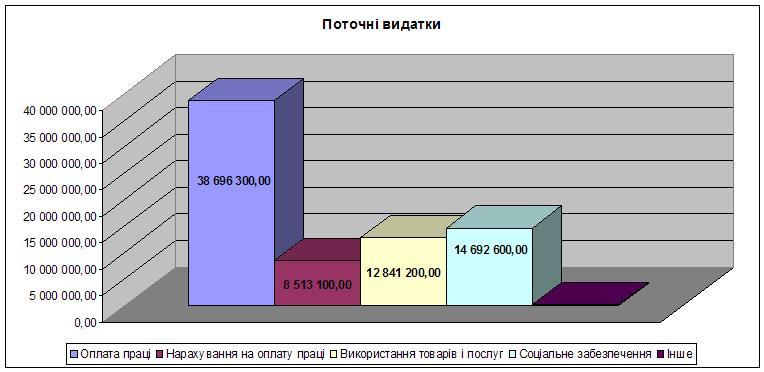 dodatok-9